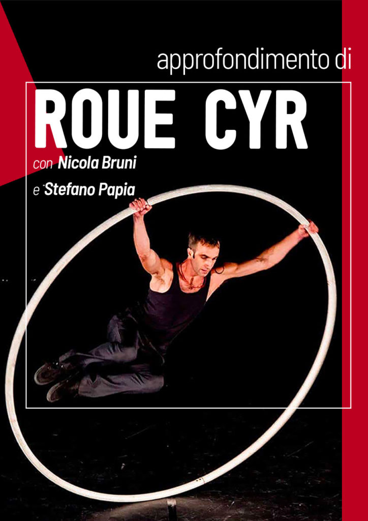 Roue Cyr